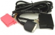 iP-MBCD iPod Adapter for Select 1992-98 Mercedes Benz with CD Changer