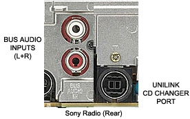 AAi-SONY Multi-Aux Adapter for Sony CD Changer control Radios