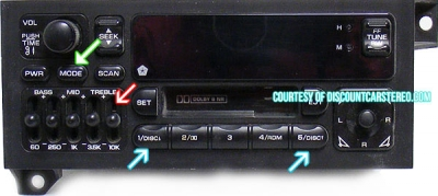 BLU-CHRY Music Streaming receiver for Select 1995-02 Chrysler