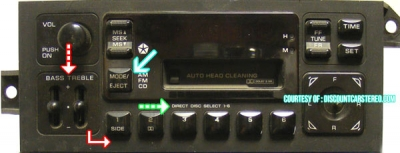 A2D-CHRY Music Streaming Module for 1995-02 Chrysler with Changer