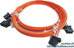 FOA1PO1 Fiber Optic Extension cable for Dension Gateway
