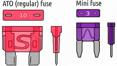 fits mini fuse on the right