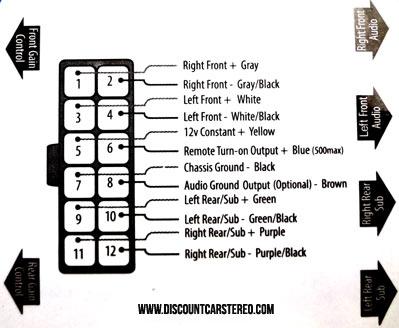 PAC LP7-4 Pro Series 4-Channel Line output converter